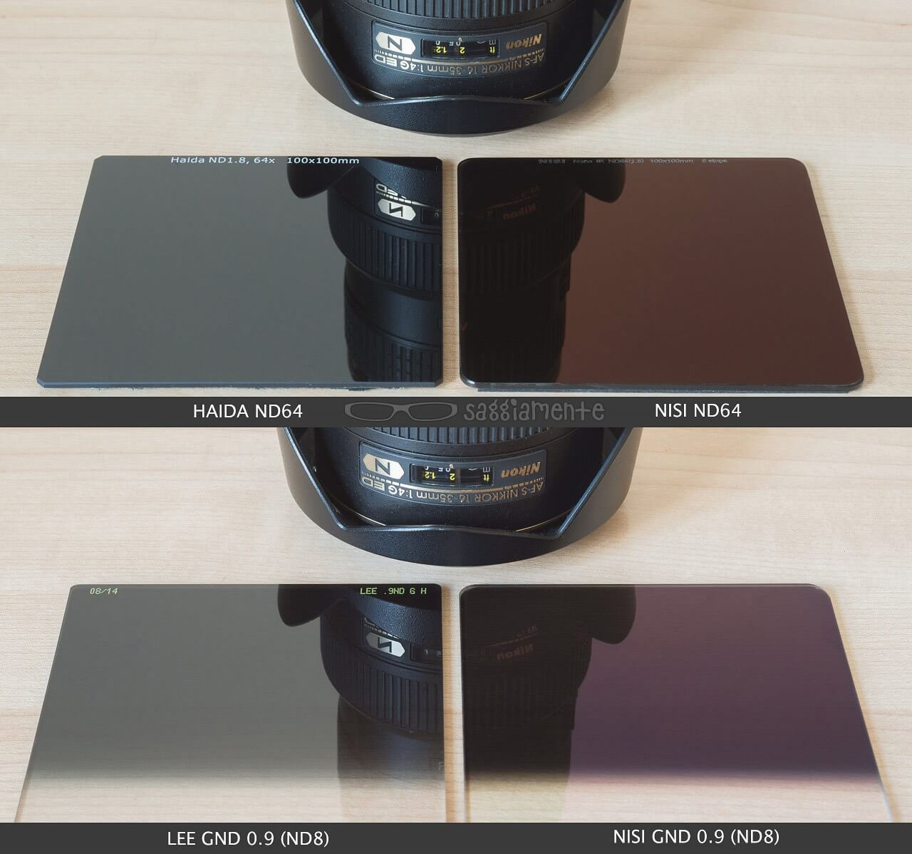 NiSi Filters ND and GND